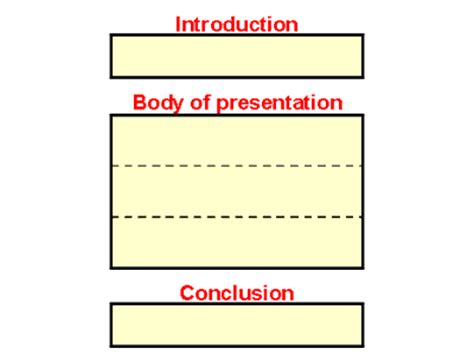 Informative Essay: Definition, Examples & Structure